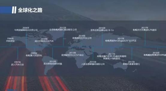跨越五���L�_13000公里 看���H�友�H�y博越全球品�| 汽�殿堂