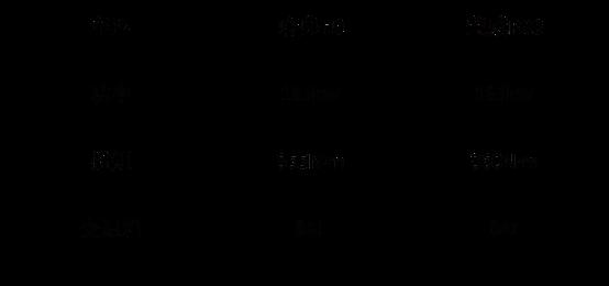 """哈弗H9对比荣威RX8 谁能让你""""悦玩悦野"""""""