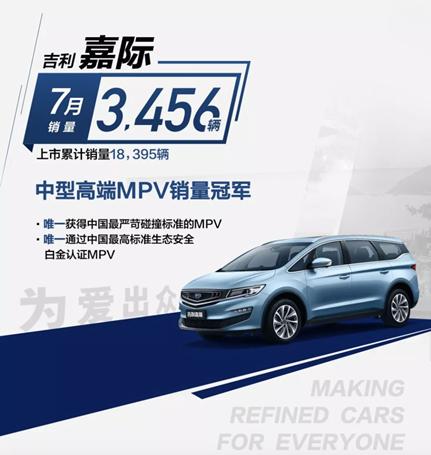 7月销量3456台,环比上升10.7%,嘉际成吉利汽车新一增长点